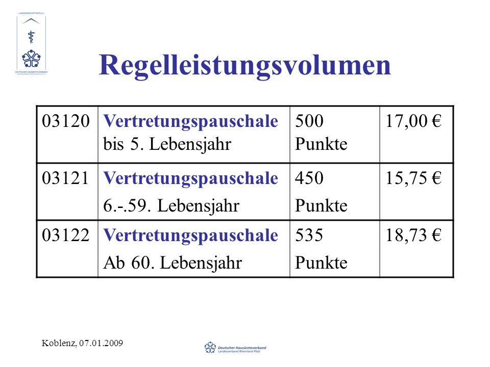 Koblenz, 07.01.2009 Regelleistungsvolumen 03120Vertretungspauschale bis 5. Lebensjahr 500 Punkte 17,00 03121Vertretungspauschale 6.-.59. Lebensjahr 45