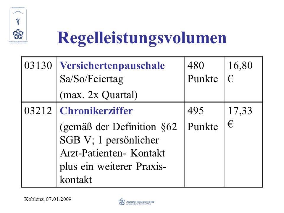 Koblenz, 07.01.2009 Regelleistungsvolumen 03130Versichertenpauschale Sa/So/Feiertag (max. 2x Quartal) 480 Punkte 16,80 03212Chronikerziffer (gemäß der