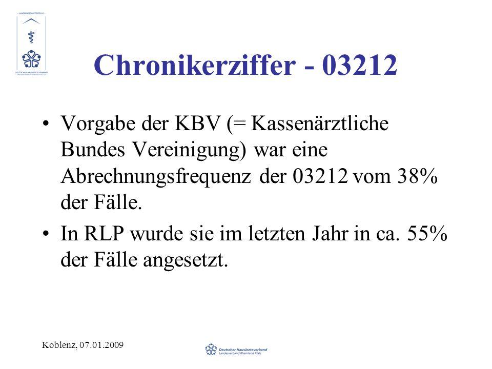 Koblenz, 07.01.2009 Chronikerziffer - 03212 Vorgabe der KBV (= Kassenärztliche Bundes Vereinigung) war eine Abrechnungsfrequenz der 03212 vom 38% der Fälle.