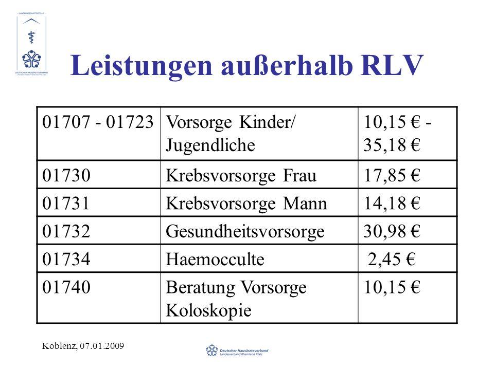 Koblenz, 07.01.2009 Leistungen außerhalb RLV 01707 - 01723Vorsorge Kinder/ Jugendliche 10,15 - 35,18 01730Krebsvorsorge Frau17,85 01731Krebsvorsorge Mann14,18 01732Gesundheitsvorsorge30,98 01734Haemocculte 2,45 01740Beratung Vorsorge Koloskopie 10,15
