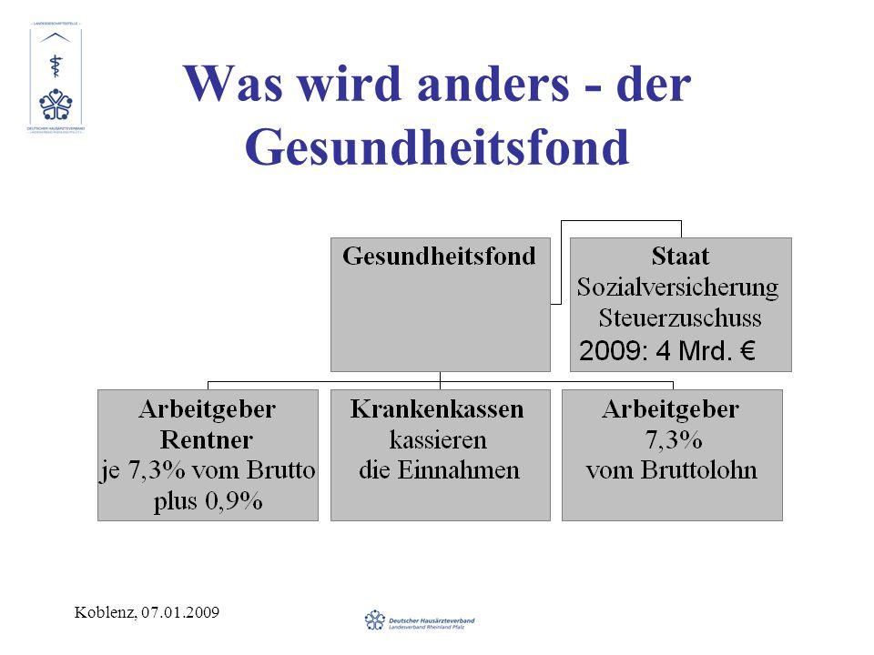 Koblenz, 07.01.2009 Regelleistungsvolumen Überschreitet ein Arzt sein arztbezogenes RLV, werden die mehr erbrachten Leistungen nur noch mit einem zu berechnendem Punktwert vergütet.