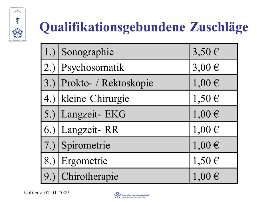 Koblenz, 07.01.2009 Qualifikationsgebundene Zuschläge 1.)Sonographie3,50 2.)Psychosomatik3,00 3.)Prokto- / Rektoskopie1,00 4.)kleine Chirurgie1,50 5.)