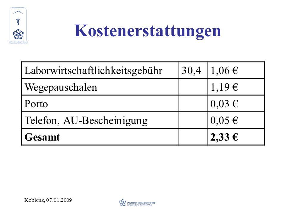 Koblenz, 07.01.2009 Kostenerstattungen Laborwirtschaftlichkeitsgebühr30,41,06 Wegepauschalen1,19 Porto0,03 Telefon, AU-Bescheinigung0,05 Gesamt2,33