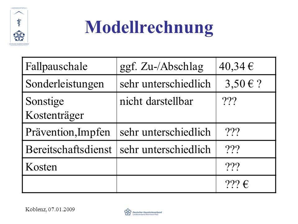 Koblenz, 07.01.2009 Modellrechnung Fallpauschaleggf. Zu-/Abschlag40,34 Sonderleistungensehr unterschiedlich 3,50 ? Sonstige Kostenträger nicht darstel