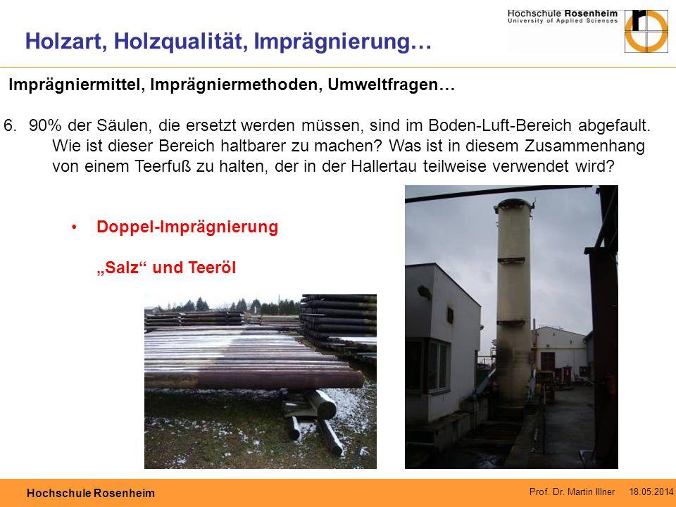 Hochschule Rosenheim Prof.Dr.