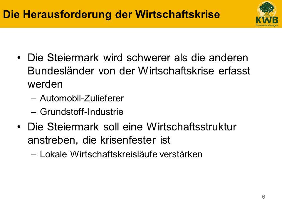 66 Die Herausforderung der Wirtschaftskrise Die Steiermark wird schwerer als die anderen Bundesländer von der Wirtschaftskrise erfasst werden –Automobil-Zulieferer –Grundstoff-Industrie Die Steiermark soll eine Wirtschaftsstruktur anstreben, die krisenfester ist –Lokale Wirtschaftskreisläufe verstärken