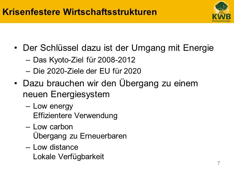 77 Krisenfestere Wirtschaftsstrukturen Der Schlüssel dazu ist der Umgang mit Energie –Das Kyoto-Ziel für 2008-2012 –Die 2020-Ziele der EU für 2020 Dazu brauchen wir den Übergang zu einem neuen Energiesystem –Low energy Effizientere Verwendung –Low carbon Übergang zu Erneuerbaren –Low distance Lokale Verfügbarkeit