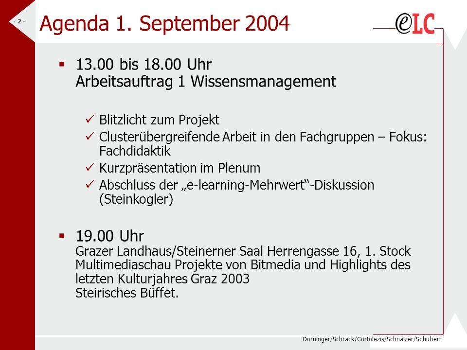 Dorninger/Schrack/Cortolezis/Schnalzer/Schubert - 2 - Agenda 1.