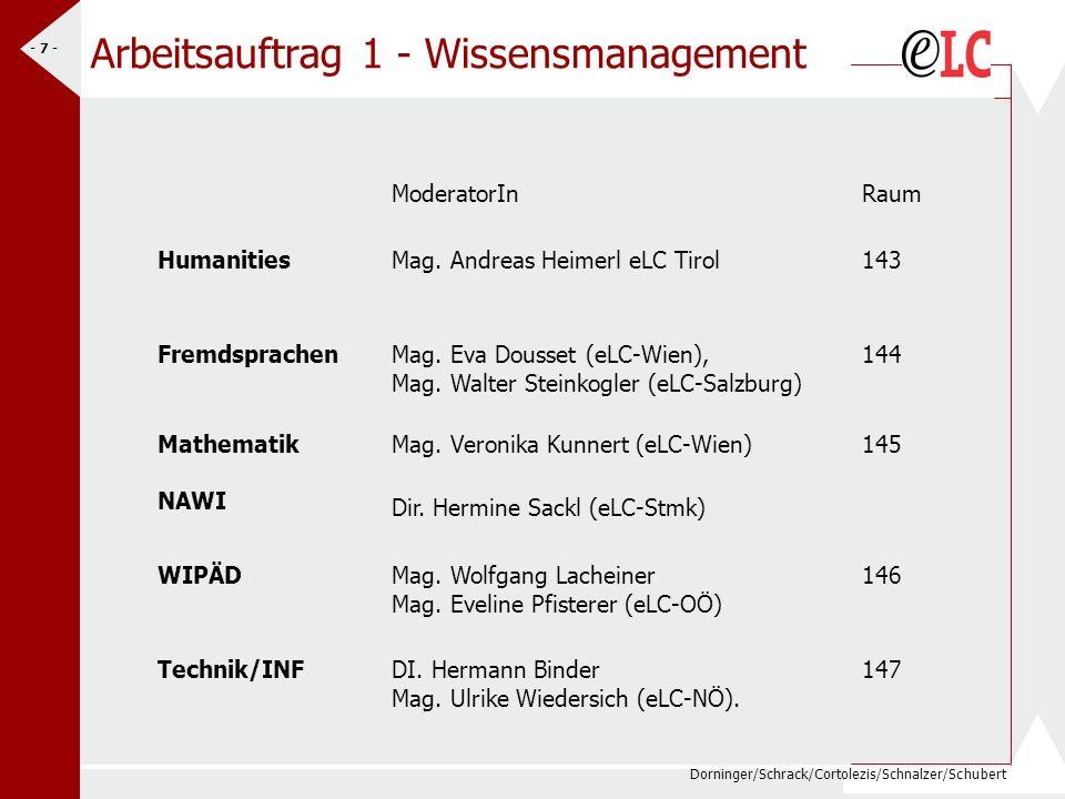 Dorninger/Schrack/Cortolezis/Schnalzer/Schubert - 7 - Arbeitsauftrag 1 - Wissensmanagement ModeratorInRaum HumanitiesMag.
