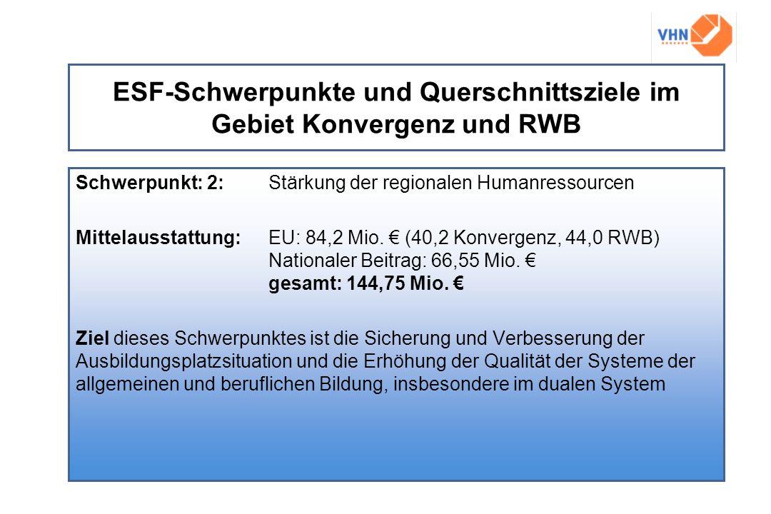 ESF-Schwerpunkte und Querschnittsziele im Gebiet Konvergenz und RWB Schwerpunkt: 2:Stärkung der regionalen Humanressourcen Mittelausstattung: EU: 84,2