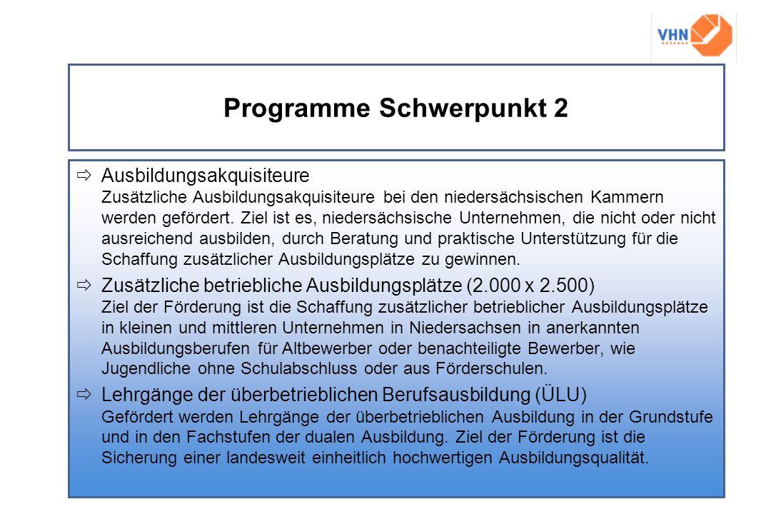 Programme Schwerpunkt 2 Ausbildungsakquisiteure Zusätzliche Ausbildungsakquisiteure bei den niedersächsischen Kammern werden gefördert. Ziel ist es, n