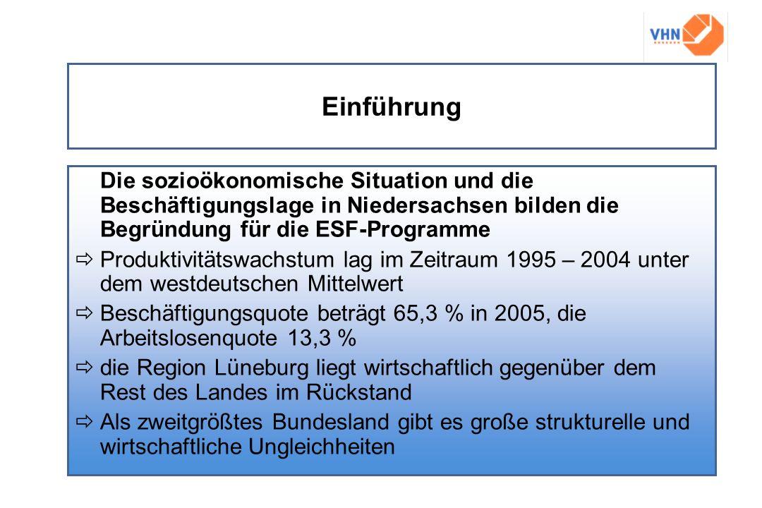 Einführung Die sozioökonomische Situation und die Beschäftigungslage in Niedersachsen bilden die Begründung für die ESF-Programme Produktivitätswachst