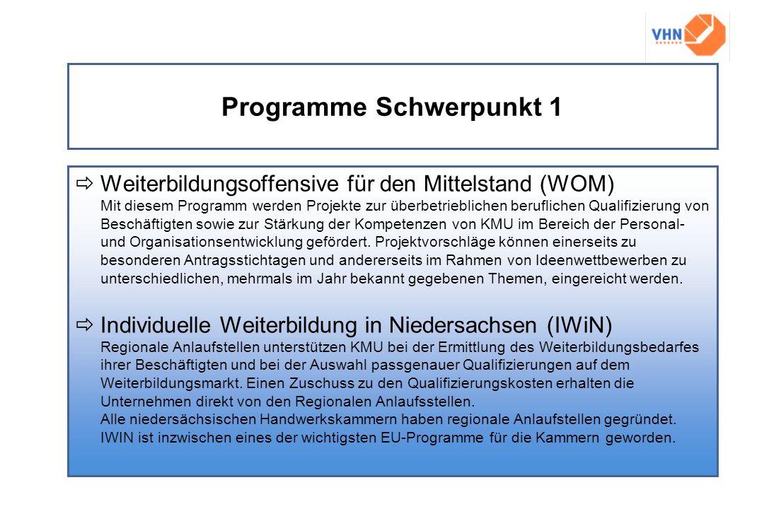 Programme Schwerpunkt 1 Weiterbildungsoffensive für den Mittelstand (WOM) Mit diesem Programm werden Projekte zur überbetrieblichen beruflichen Qualif