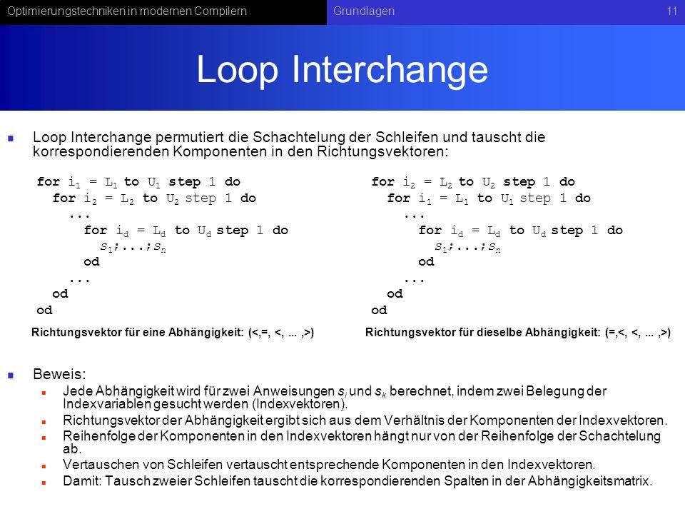 Optimierungstechniken in modernen CompilernGrundlagen11 Loop Interchange Loop Interchange permutiert die Schachtelung der Schleifen und tauscht die ko