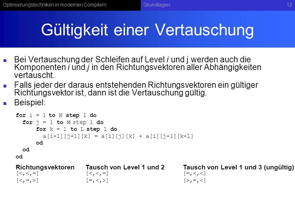 Optimierungstechniken in modernen CompilernGrundlagen12 Gültigkeit einer Vertauschung Bei Vertauschung der Schleifen auf Level i und j werden auch die