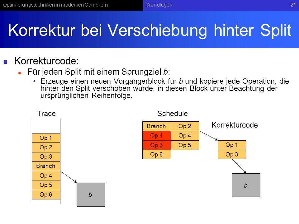 Optimierungstechniken in modernen CompilernGrundlagen21 Korrektur bei Verschiebung hinter Split Korrekturcode: Für jeden Split mit einem Sprungziel b: