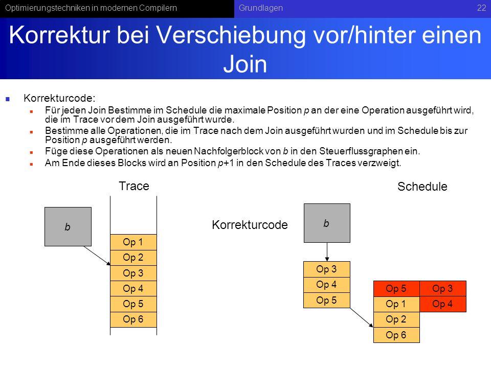 Optimierungstechniken in modernen CompilernGrundlagen22 Korrektur bei Verschiebung vor/hinter einen Join Korrekturcode: Für jeden Join Bestimme im Sch
