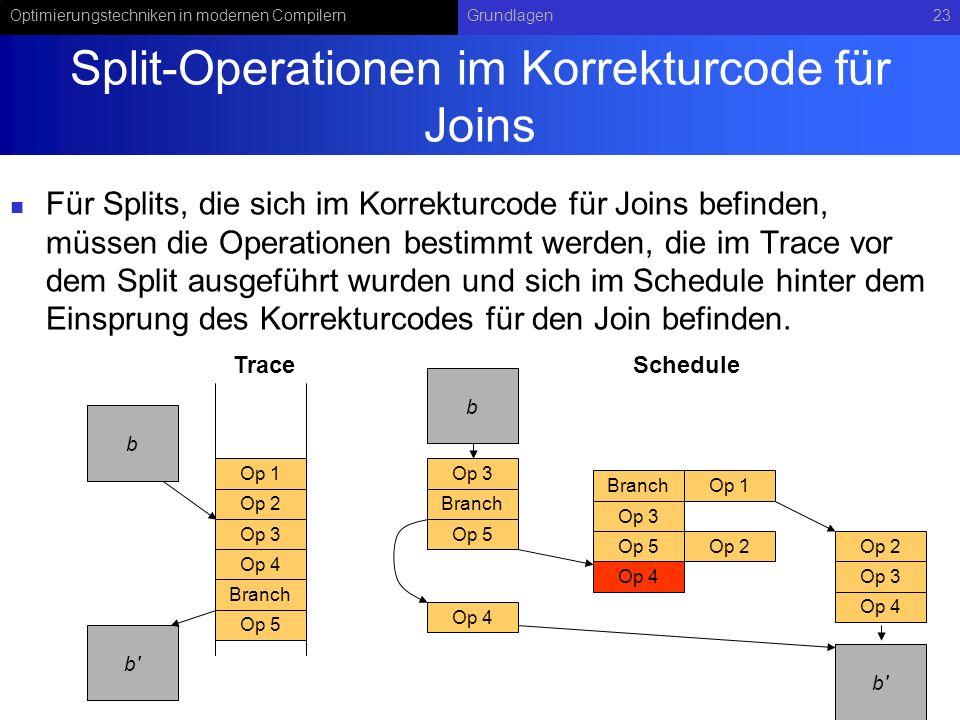 Optimierungstechniken in modernen CompilernGrundlagen23 Split-Operationen im Korrekturcode für Joins Für Splits, die sich im Korrekturcode für Joins b