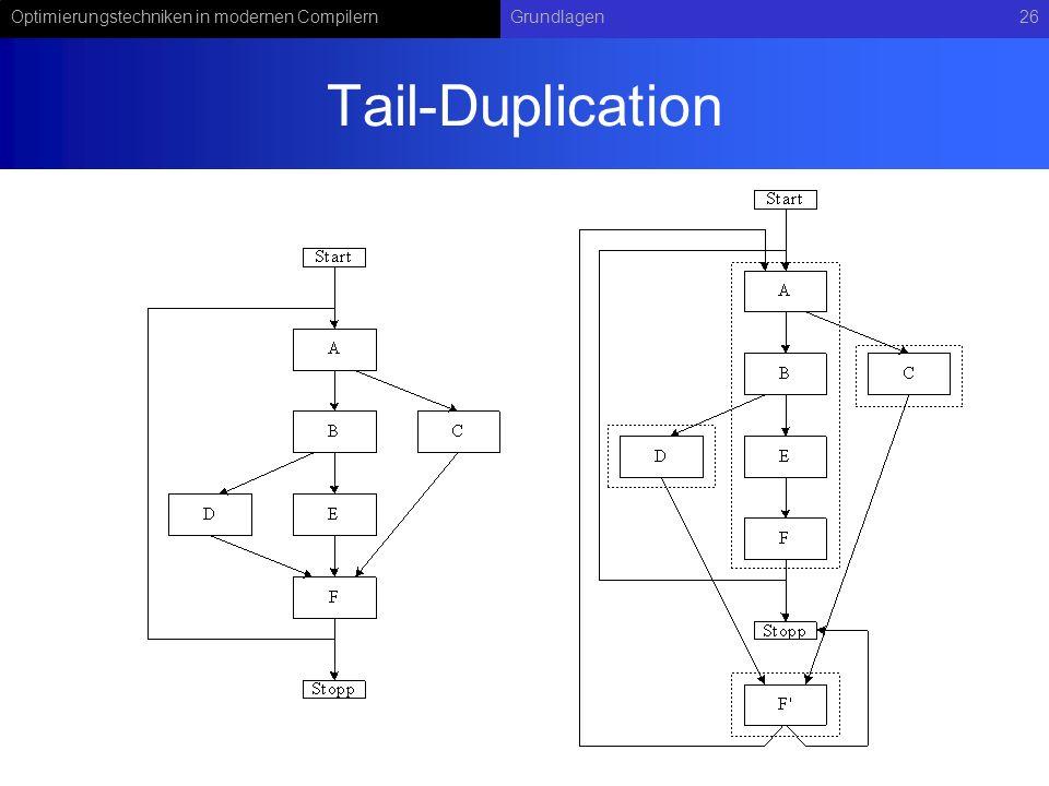Optimierungstechniken in modernen CompilernGrundlagen26 Tail-Duplication