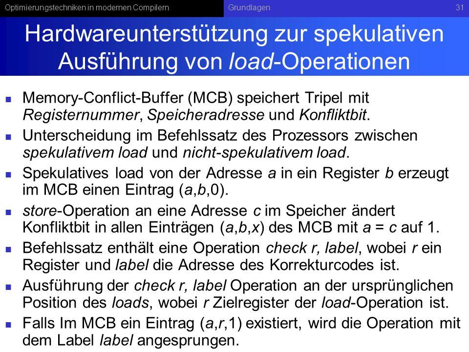Optimierungstechniken in modernen CompilernGrundlagen31 Hardwareunterstützung zur spekulativen Ausführung von load-Operationen Memory-Conflict-Buffer