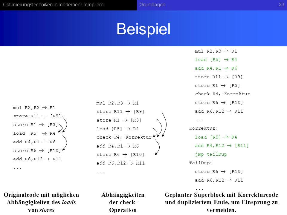 Optimierungstechniken in modernen CompilernGrundlagen33 Beispiel mul R2,R3 R1 store R11 [R9] store R1 [R3] load [R5] R4 add R4,R1 R6 store R6 [R10] ad