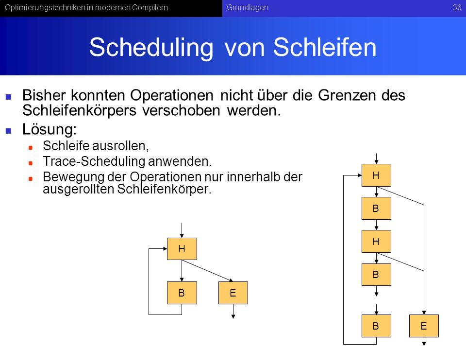 Optimierungstechniken in modernen CompilernGrundlagen36 Scheduling von Schleifen Bisher konnten Operationen nicht über die Grenzen des Schleifenkörper