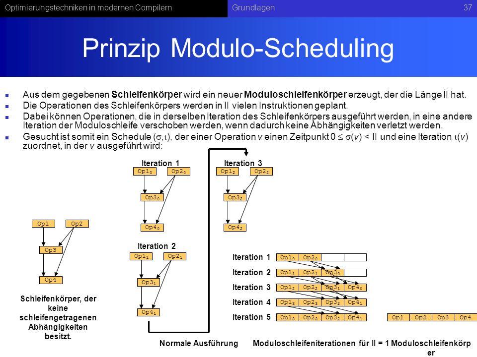 Optimierungstechniken in modernen CompilernGrundlagen37 Prinzip Modulo-Scheduling Aus dem gegebenen Schleifenkörper wird ein neuer Moduloschleifenkörp