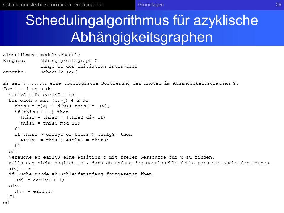Optimierungstechniken in modernen CompilernGrundlagen39 Schedulingalgorithmus für azyklische Abhängigkeitsgraphen Algorithmus: moduloSchedule Eingabe: