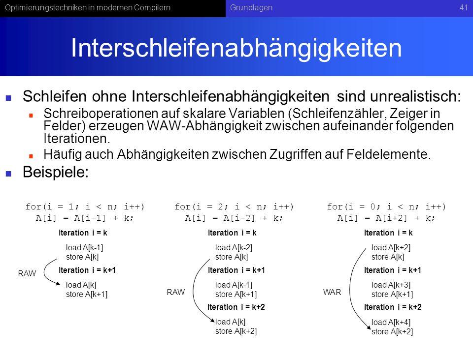 Optimierungstechniken in modernen CompilernGrundlagen41 Interschleifenabhängigkeiten Schleifen ohne Interschleifenabhängigkeiten sind unrealistisch: S