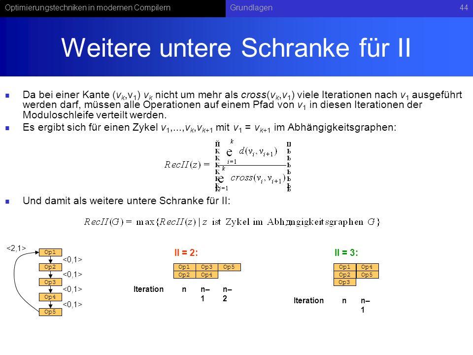Optimierungstechniken in modernen CompilernGrundlagen44 Weitere untere Schranke für II Da bei einer Kante (v k,v 1 ) v k nicht um mehr als cross(v k,v