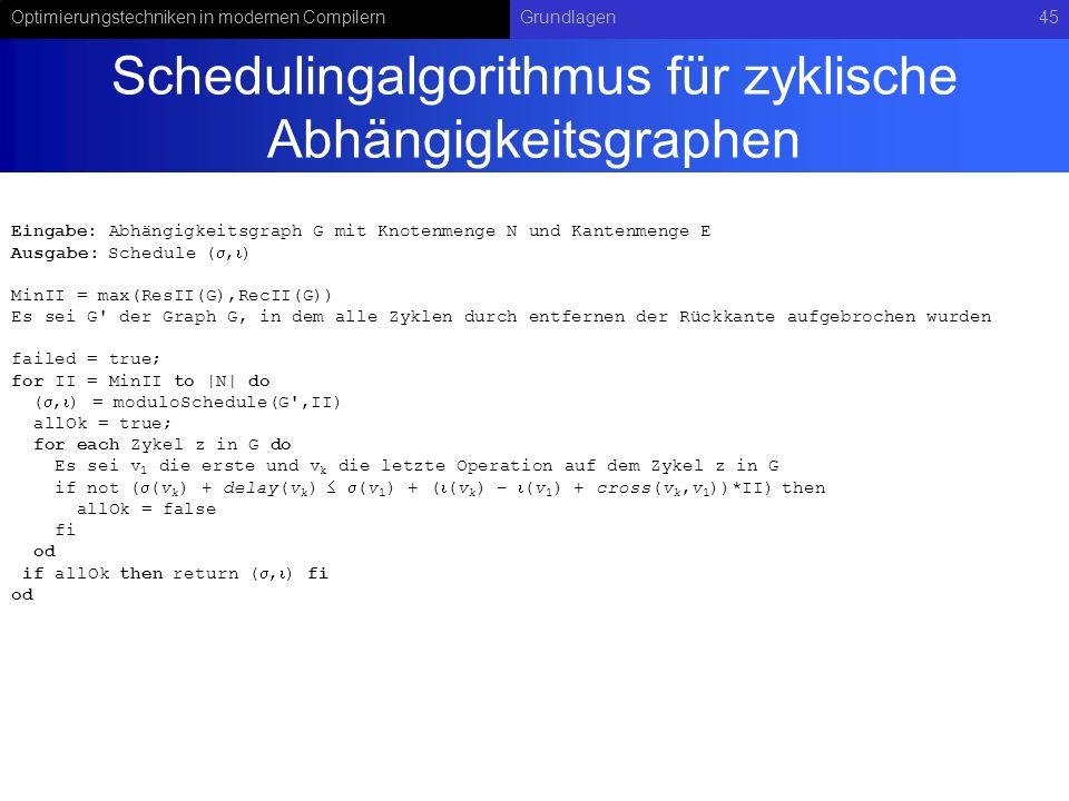 Optimierungstechniken in modernen CompilernGrundlagen45 Schedulingalgorithmus für zyklische Abhängigkeitsgraphen Eingabe: Abhängigkeitsgraph G mit Kno