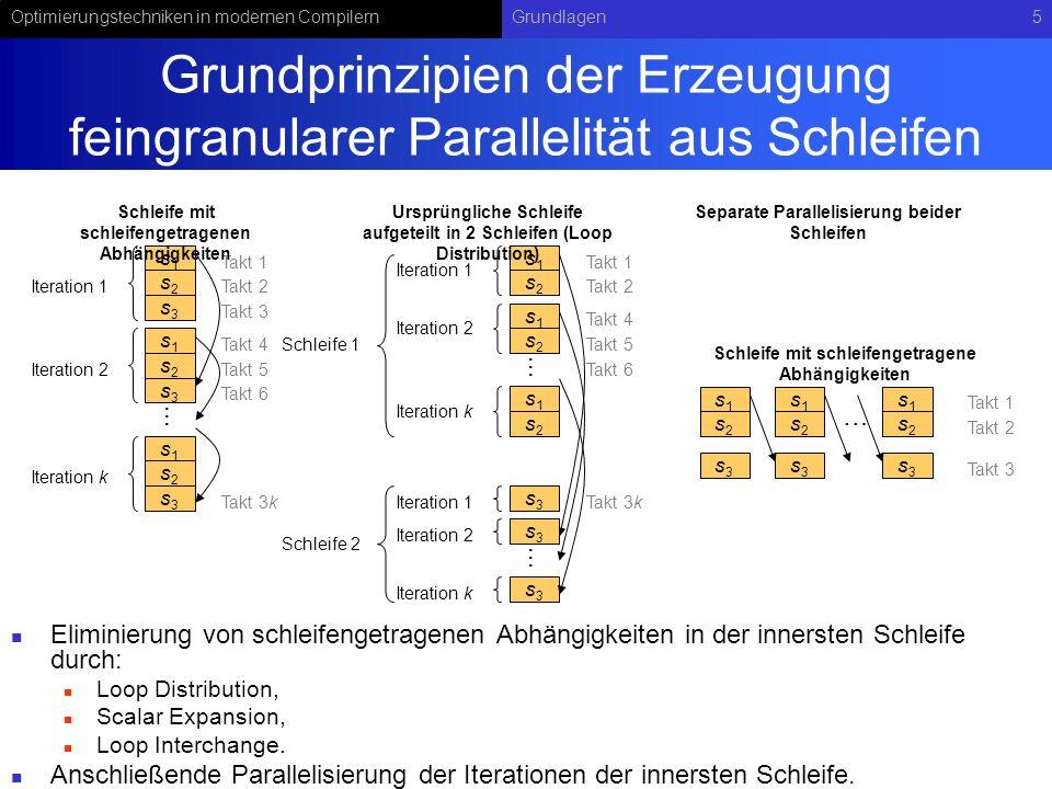 Optimierungstechniken in modernen CompilernGrundlagen6 Loop Distribution bei vorwärts gerichteten schleifengetragenen Abhängigkeiten Anweisungen im Schleifenkörper sind parallelisierbar Maximal 2 gleichzeitige Multiplikationen Iterationen sind nicht parallelisierbar: Schleife trägt eine Abhängigkeit Iterationen jeder Schleife sind parallelisierbar: Bis zu N Multiplikationen können parallel ausgeführt werden.