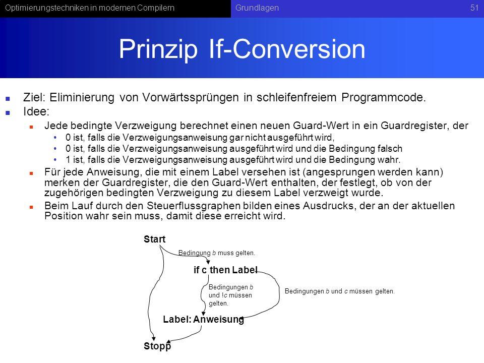 Optimierungstechniken in modernen CompilernGrundlagen51 Prinzip If-Conversion Ziel: Eliminierung von Vorwärtssprüngen in schleifenfreiem Programmcode.