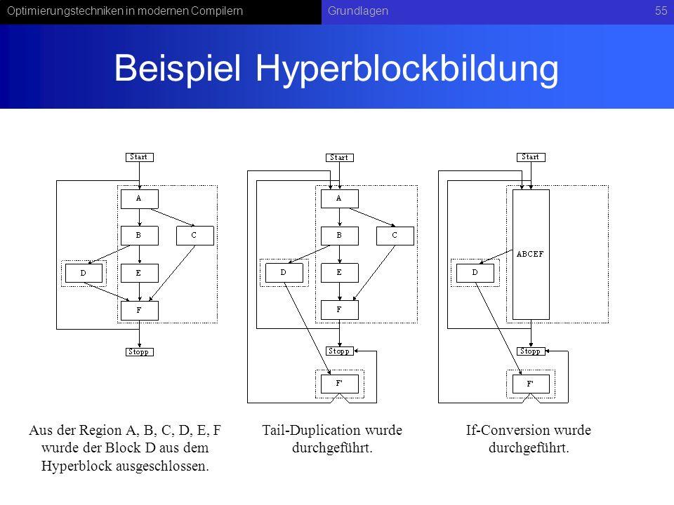 Optimierungstechniken in modernen CompilernGrundlagen55 Beispiel Hyperblockbildung Aus der Region A, B, C, D, E, F wurde der Block D aus dem Hyperbloc