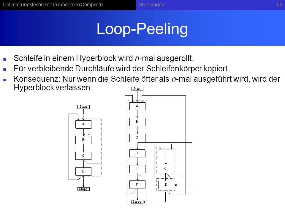 Optimierungstechniken in modernen CompilernGrundlagen56 Loop-Peeling Schleife in einem Hyperblock wird n-mal ausgerollt. Für verbleibende Durchläufe w