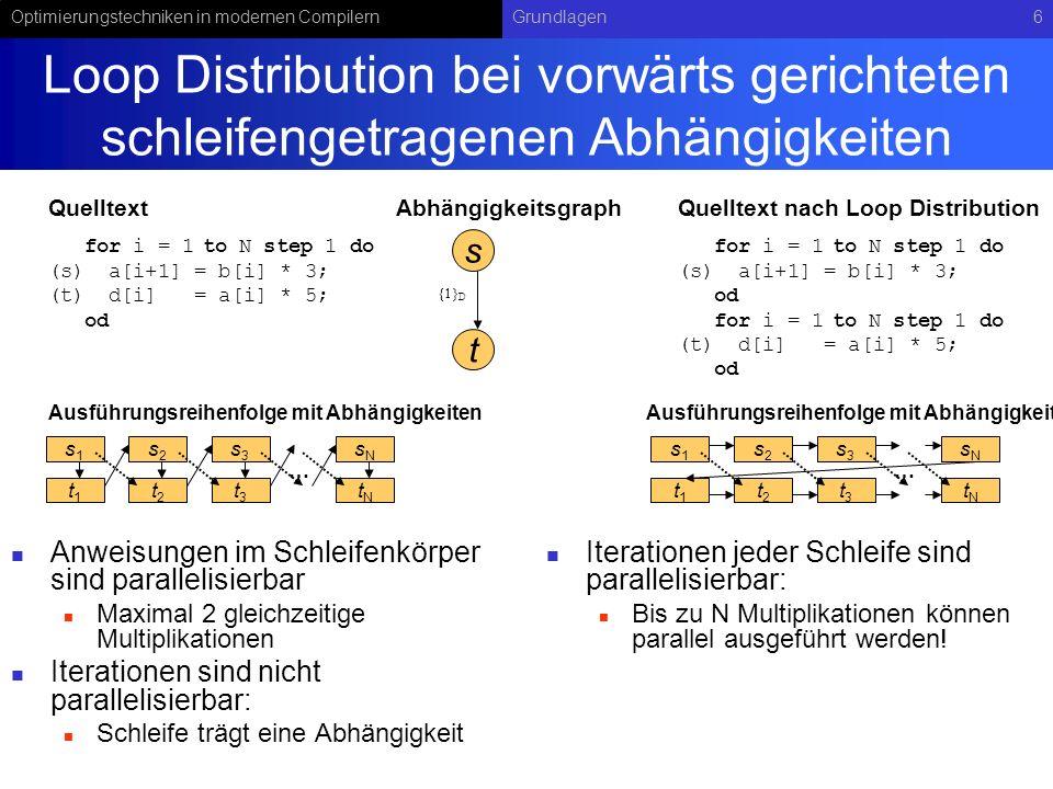 Optimierungstechniken in modernen CompilernGrundlagen7 Loop Distribution bei rückwärts gerichteten schleifengetragenen Abhängigkeiten Anweisungen im Schleifenkörper sind parallelisierbar Maximal 2 gleichzeitige Multiplikationen Iterationen sind nicht parallelisierbar: Schleife trägt eine Abhängigkeit Durch Vertauschung der Anweisungen (s) und (t) erhalten wir die Schleife von Folie 4.
