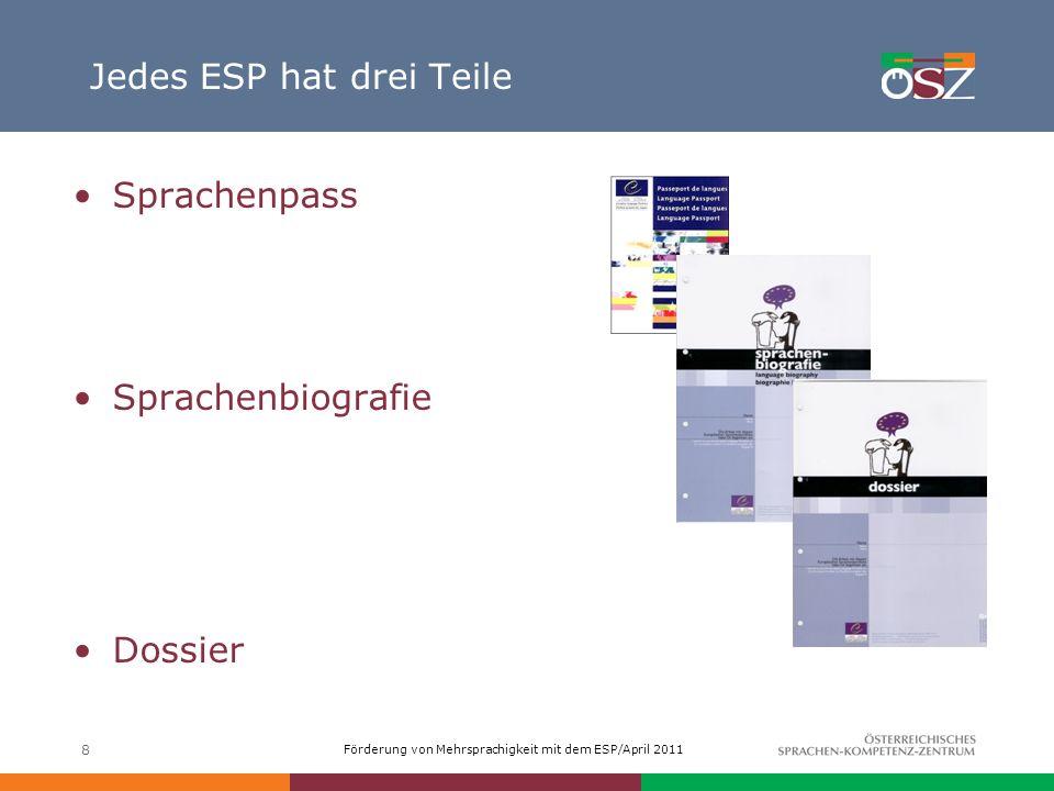 Förderung von Mehrsprachigkeit mit dem ESP/April 2011 8 Jedes ESP hat drei Teile Sprachenpass Sprachenbiografie Dossier