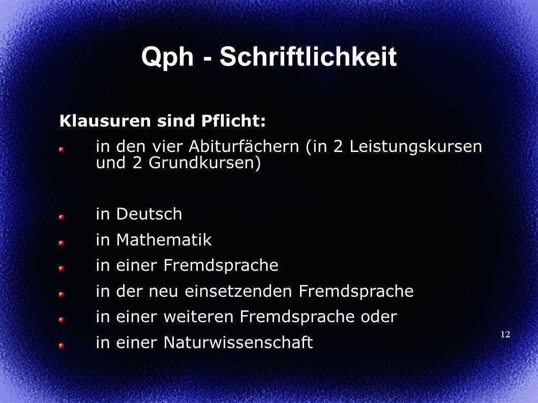 12 Qph - Schriftlichkeit Klausuren sind Pflicht: in den vier Abiturfächern (in 2 Leistungskursen und 2 Grundkursen) in Deutsch in Mathematik in einer