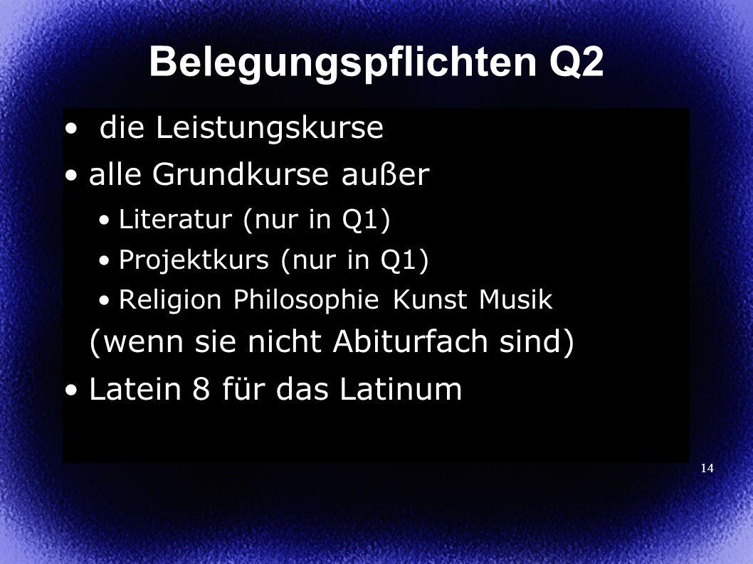 14 die Leistungskurse alle Grundkurse außer Literatur (nur in Q1) Projektkurs (nur in Q1) Religion Philosophie Kunst Musik (wenn sie nicht Abiturfach