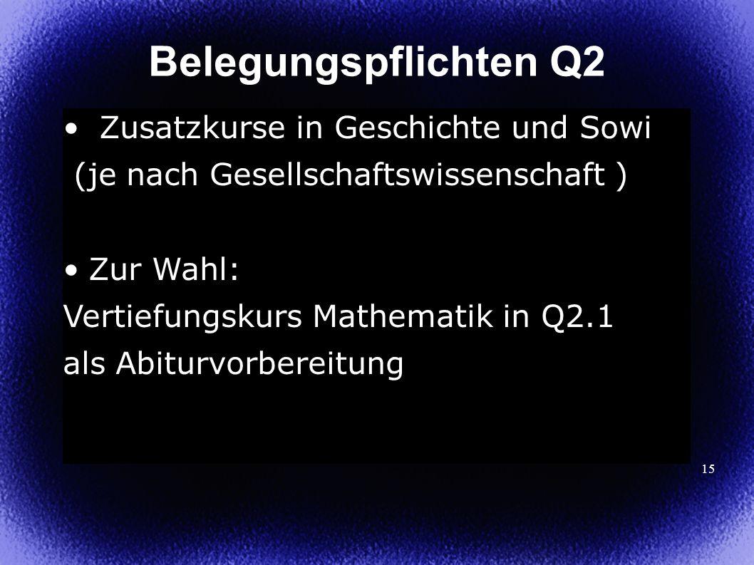 15 Zusatzkurse in Geschichte und Sowi (je nach Gesellschaftswissenschaft ) Zur Wahl: Vertiefungskurs Mathematik in Q2.1 als Abiturvorbereitung Belegun