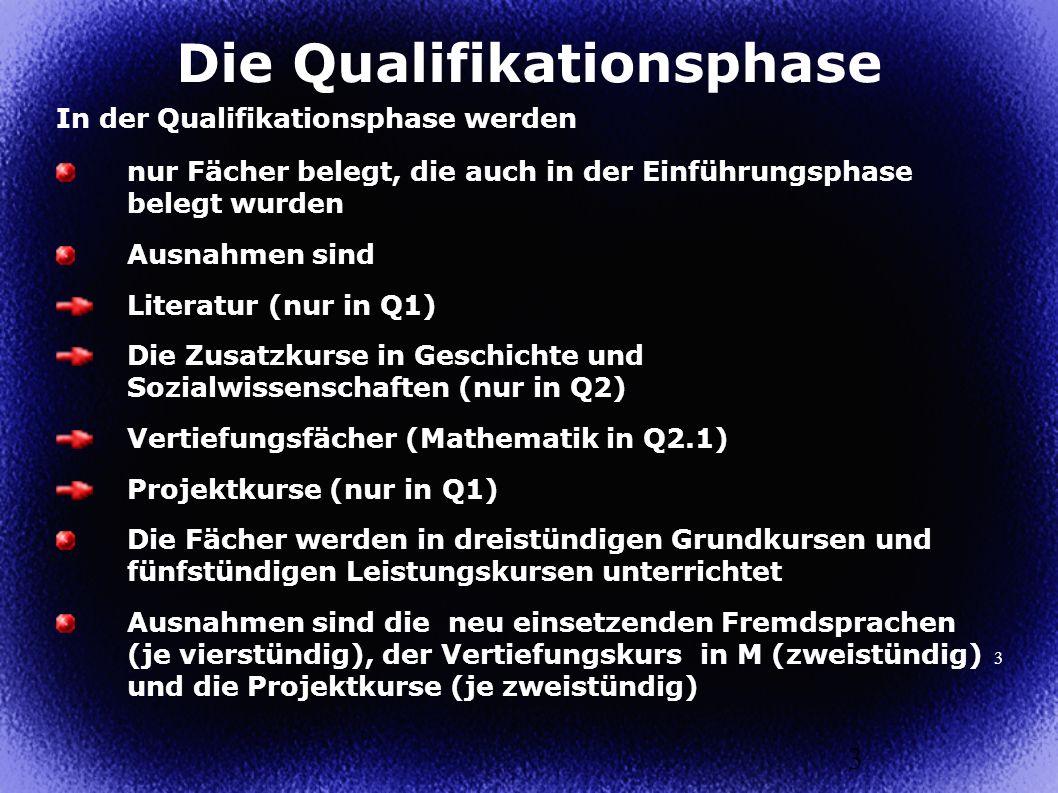 3 In der Qualifikationsphase werden nur Fächer belegt, die auch in der Einführungsphase belegt wurden Ausnahmen sind Literatur (nur in Q1) Die Zusatzk