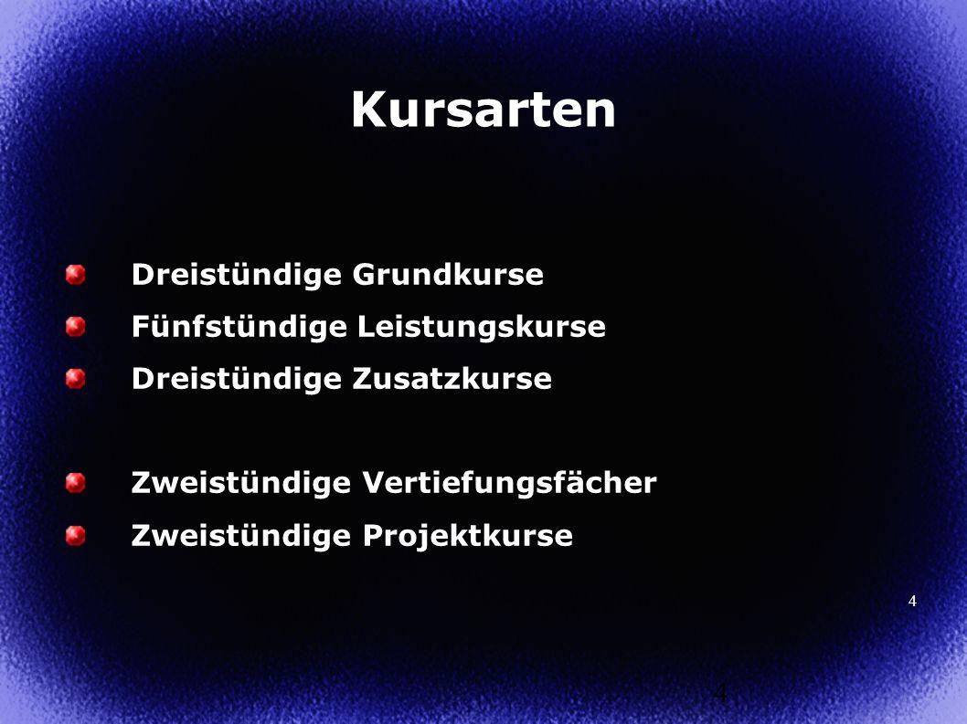15 Zusatzkurse in Geschichte und Sowi (je nach Gesellschaftswissenschaft ) Zur Wahl: Vertiefungskurs Mathematik in Q2.1 als Abiturvorbereitung Belegungspflichten Q2