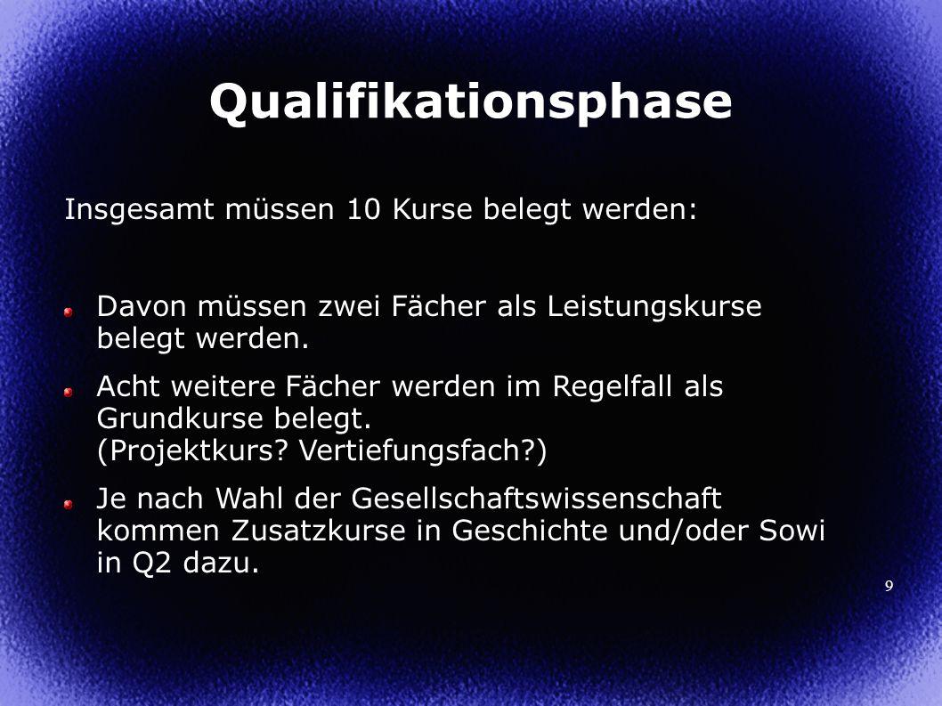 9 Qualifikationsphase Insgesamt müssen 10 Kurse belegt werden: Davon müssen zwei Fächer als Leistungskurse belegt werden. Acht weitere Fächer werden i