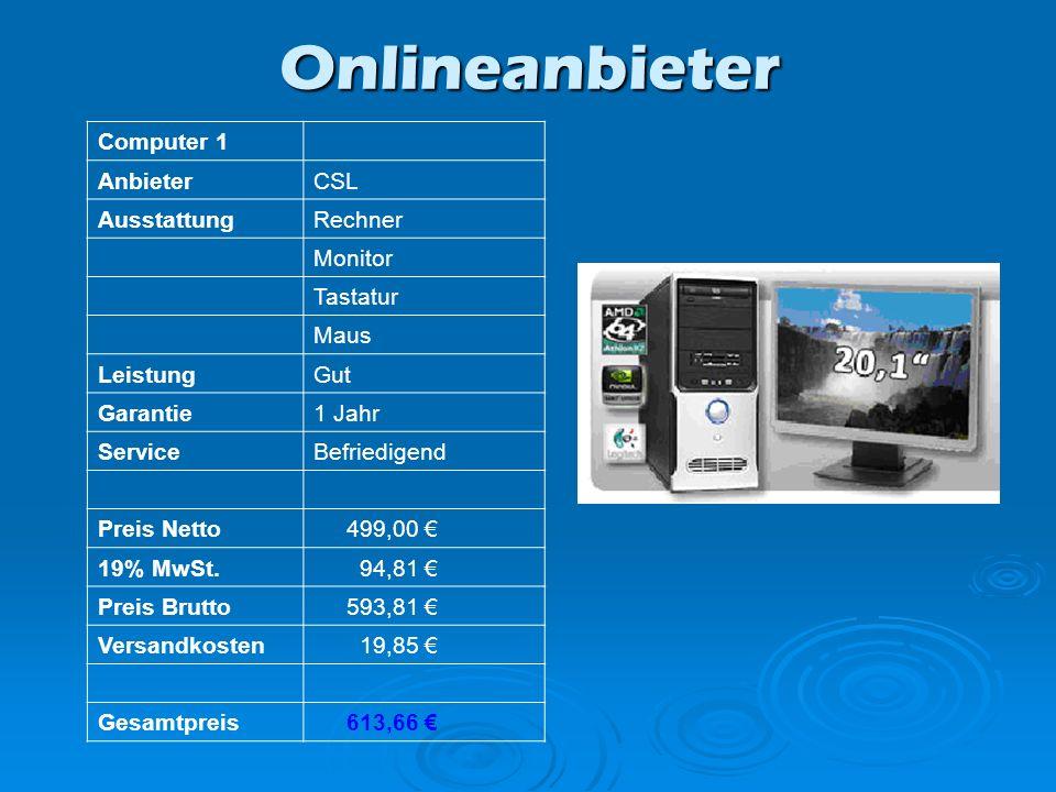 Onlineanbieter Computer 1 AnbieterCSL AusstattungRechner Monitor Tastatur Maus LeistungGut Garantie1 Jahr ServiceBefriedigend Preis Netto 499,00 19% MwSt.
