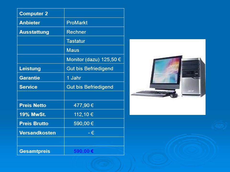 Computer 2 AnbieterProMarkt AusstattungRechner Tastatur Maus Monitor (dazu) 125,50 LeistungGut bis Befriedigend Garantie1 Jahr ServiceGut bis Befriedigend Preis Netto 477,90 19% MwSt.
