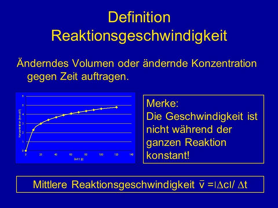 Definition Reaktionsgeschwindigkeit Änderndes Volumen oder ändernde Konzentration gegen Zeit auftragen. Merke: Die Geschwindigkeit ist nicht während d