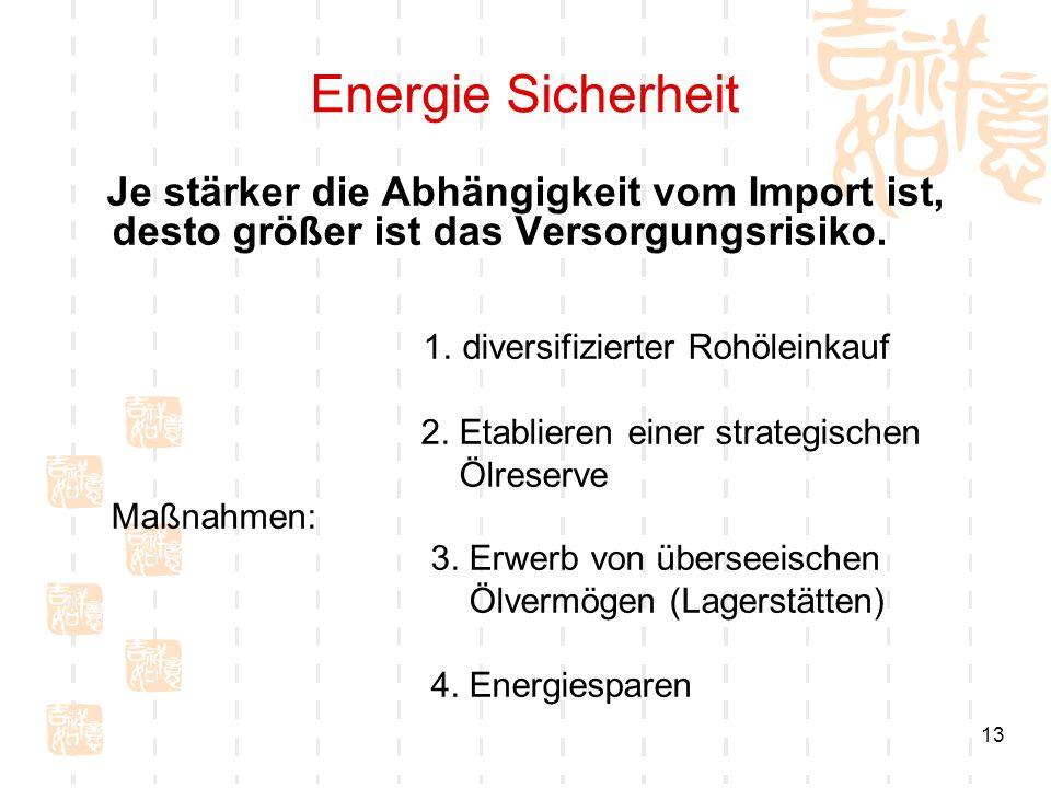 13 Energie Sicherheit Je stärker die Abhängigkeit vom Import ist, desto größer ist das Versorgungsrisiko. 1. diversifizierter Rohöleinkauf 2. Etablier