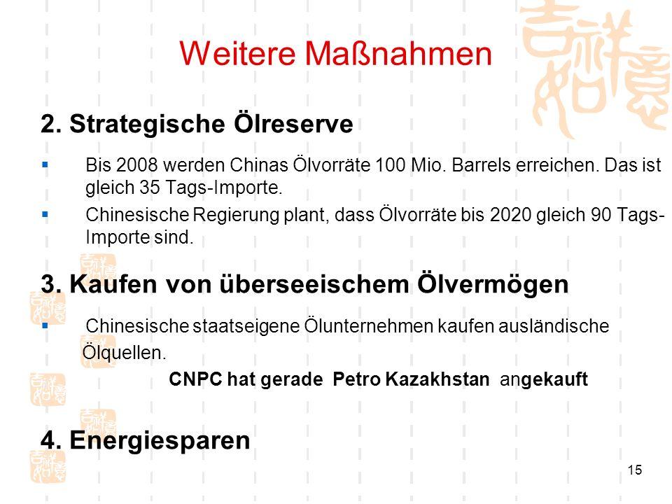 15 Weitere Maßnahmen 2. Strategische Ölreserve Bis 2008 werden Chinas Ölvorräte 100 Mio. Barrels erreichen. Das ist gleich 35 Tags-Importe. Chinesisch