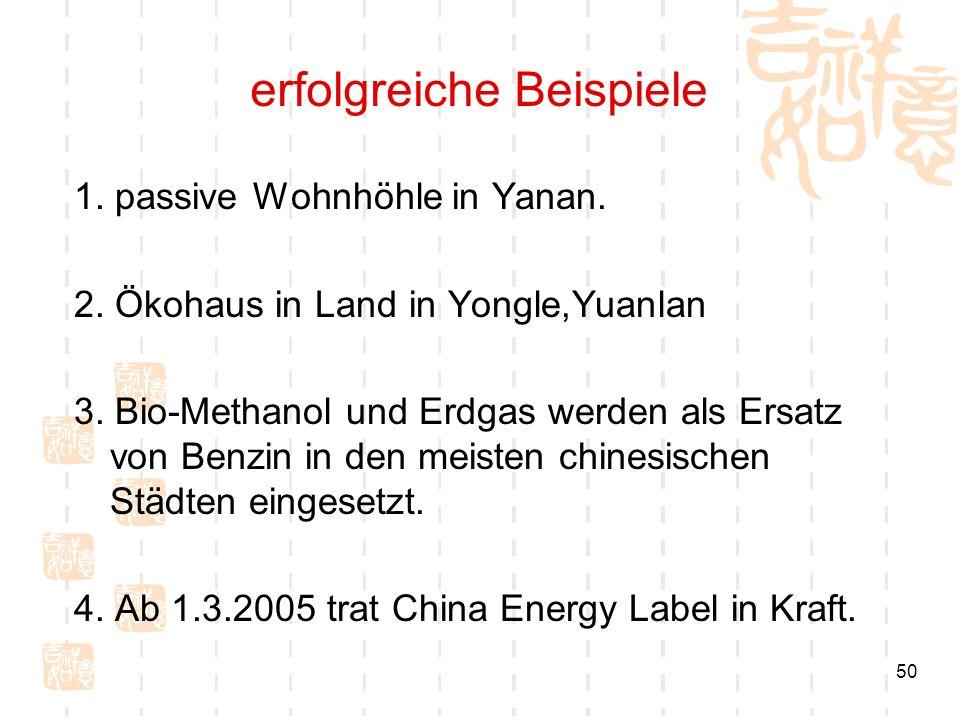 50 erfolgreiche Beispiele 1. passive Wohnhöhle in Yanan. 2. Ökohaus in Land in Yongle,Yuanlan 3. Bio-Methanol und Erdgas werden als Ersatz von Benzin