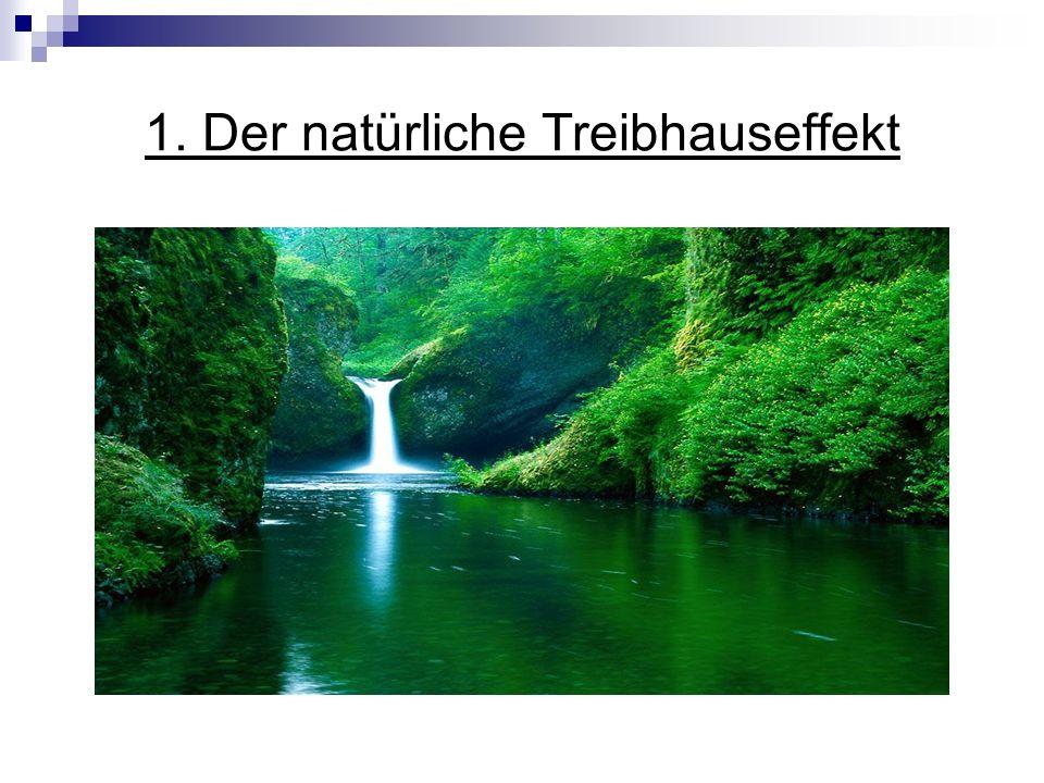 Gliederung 1.Natürlicher Treibhauseffekt 1.1 Definition 1.2 Schema 2.